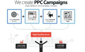 white label ppc management