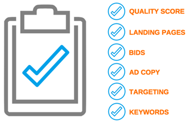 paid AdWords Audit