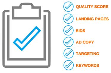 paid AdWords Audit