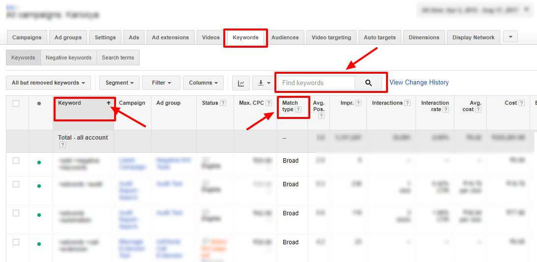 Duplicating Keywords in adwords
