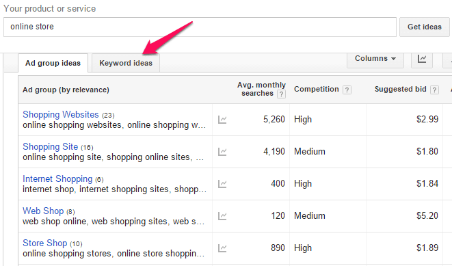 High search volume keywords