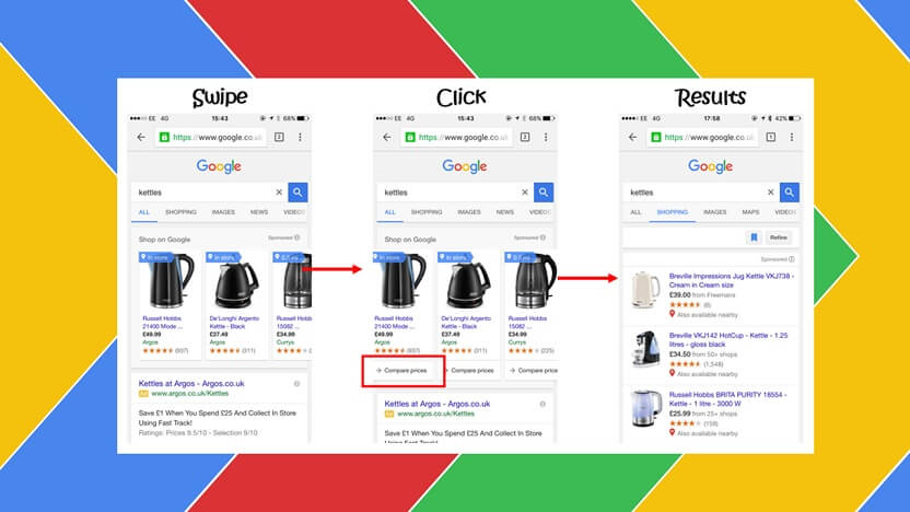 Google Shopping Campaign Tips for Brand vs. Non-Brand Terms