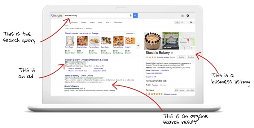 google-adwords-management-serp-example